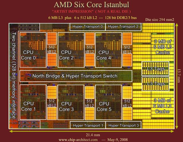 Процессор amd x8 fx-8320 am3+ (fd8320frw8khk) (35/2200/16mb) * oem